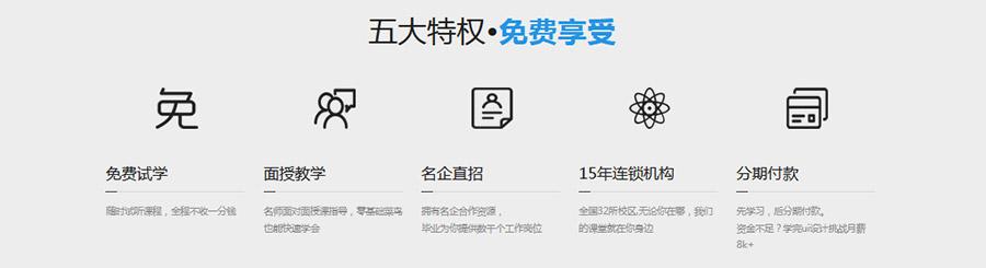 深圳天琥UI设计培训班
